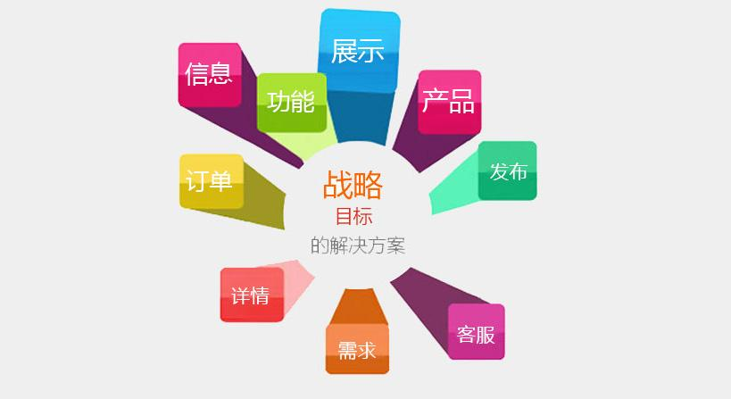 站群优化有什么用?站群如何优化关键词?